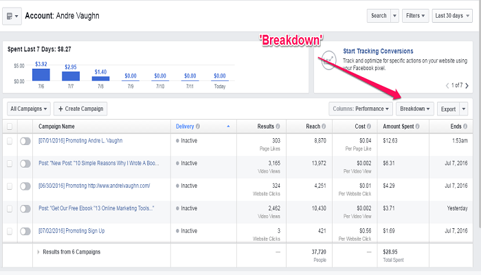 Facebook Ads Manager Breakdown