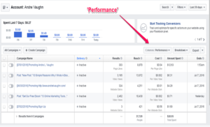 Facebook Ads Manager Performance
